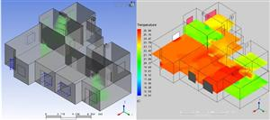 Virtual simulation of air ventilation, convection and conditioning in private premises